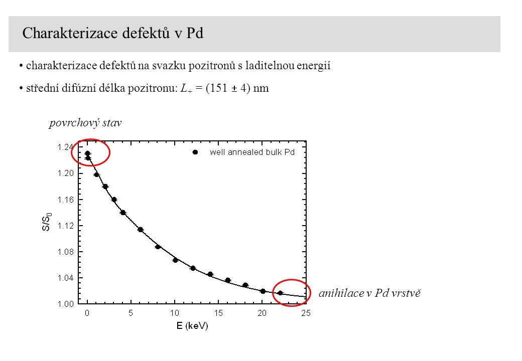 charakterizace defektů na svazku pozitronů s laditelnou energií střední difúzní délka pozitronu: L + = (151  4) nm povrchový stav anihilace v Pd vrstvě Charakterizace defektů v Pd