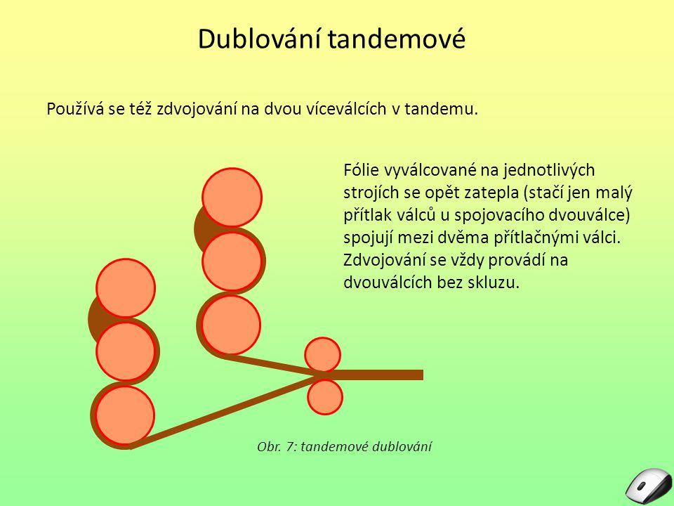 Dublování tandemové Používá se též zdvojování na dvou víceválcích v tandemu. Obr. 7: tandemové dublování Fólie vyválcované na jednotlivých strojích se