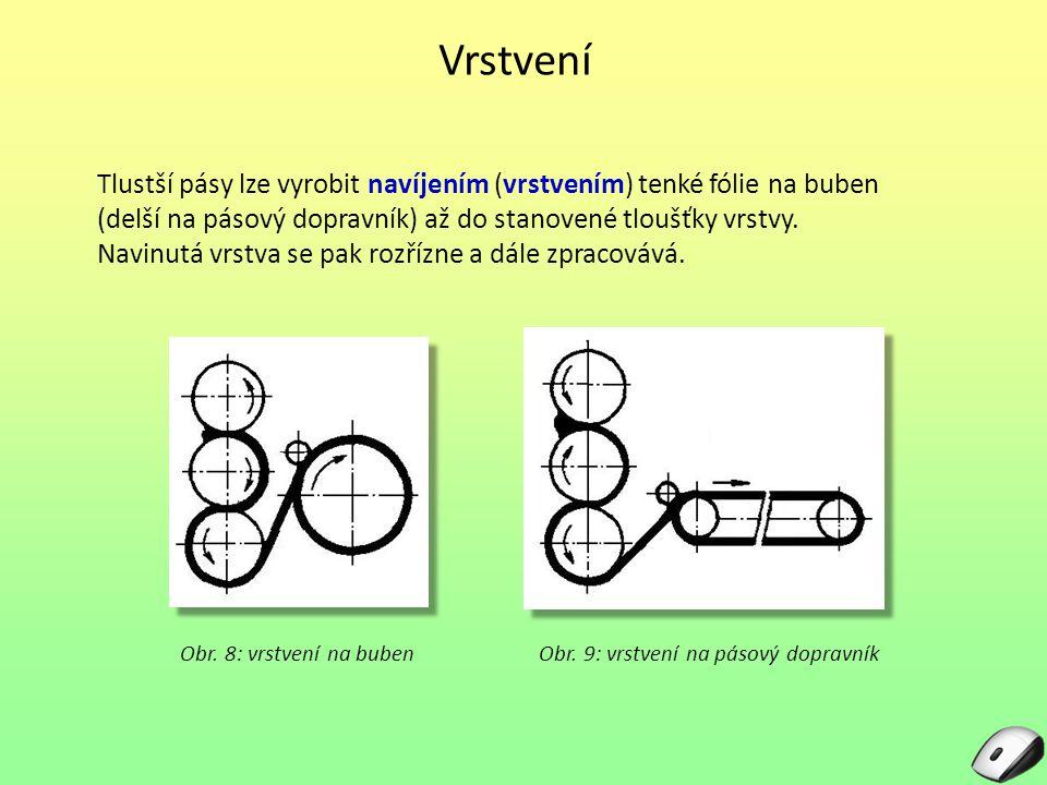 Vrstvení Tlustší pásy lze vyrobit navíjením (vrstvením) tenké fólie na buben (delší na pásový dopravník) až do stanovené tloušťky vrstvy. Navinutá vrs