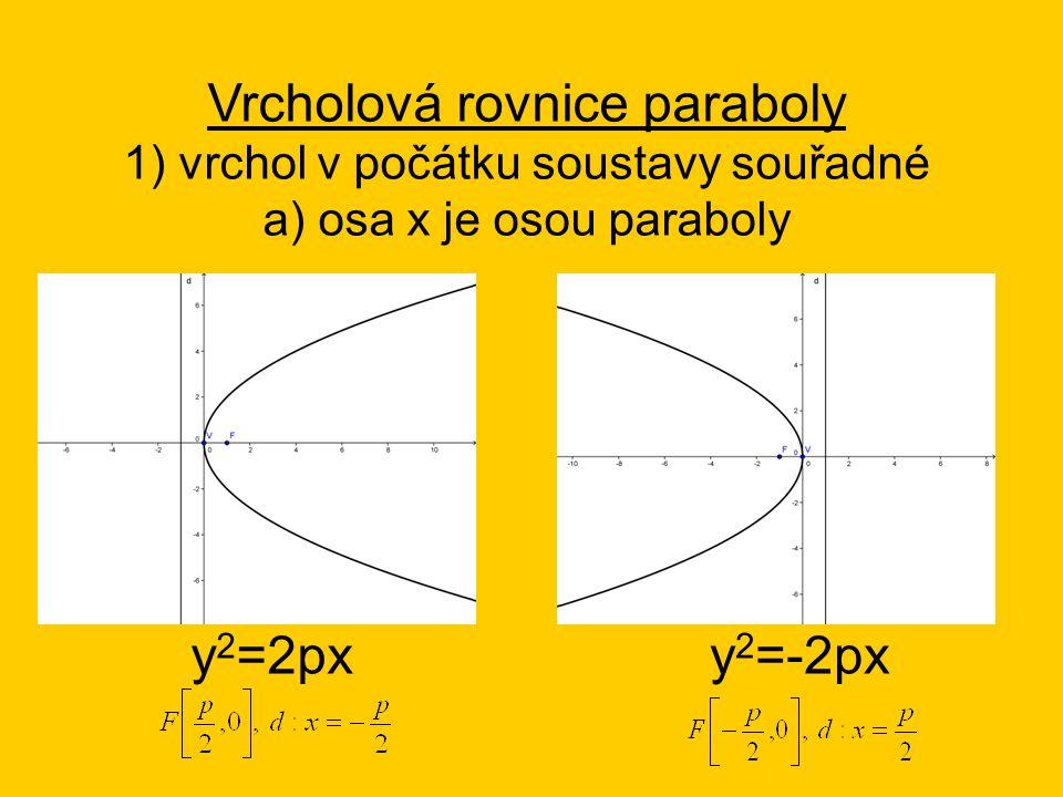 Vrcholová rovnice paraboly 1) vrchol v počátku soustavy souřadné a) osa x je osou paraboly y 2 =2pxy 2 =-2px