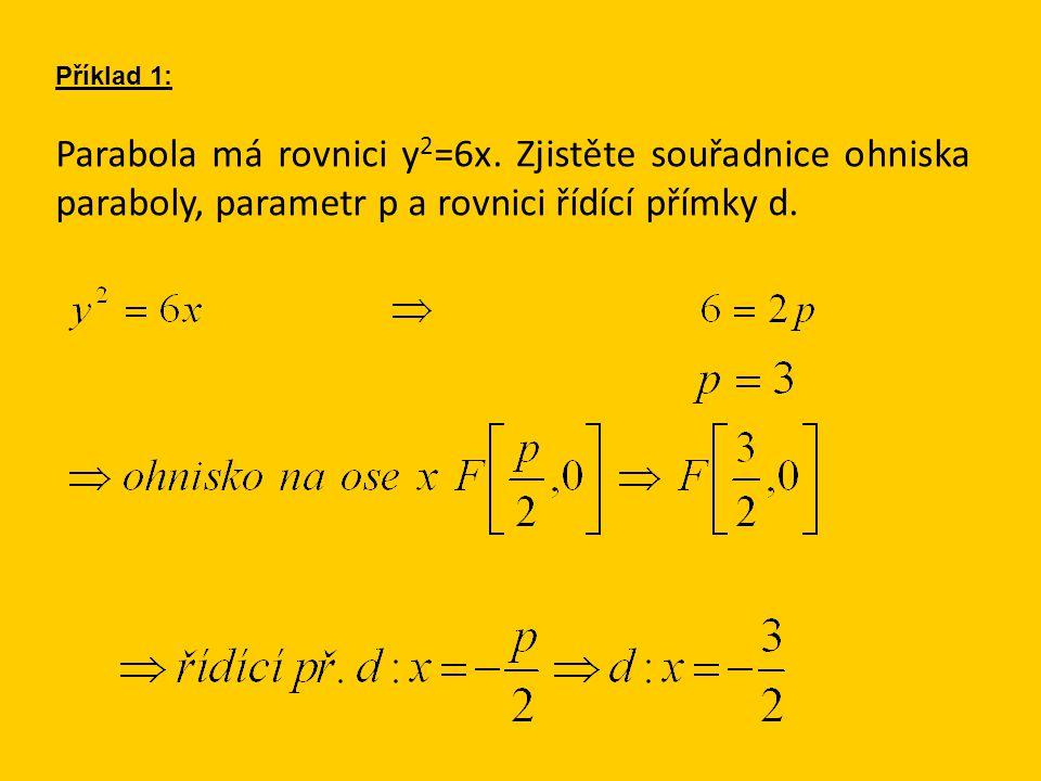 Parabola má rovnici y 2 =6x.