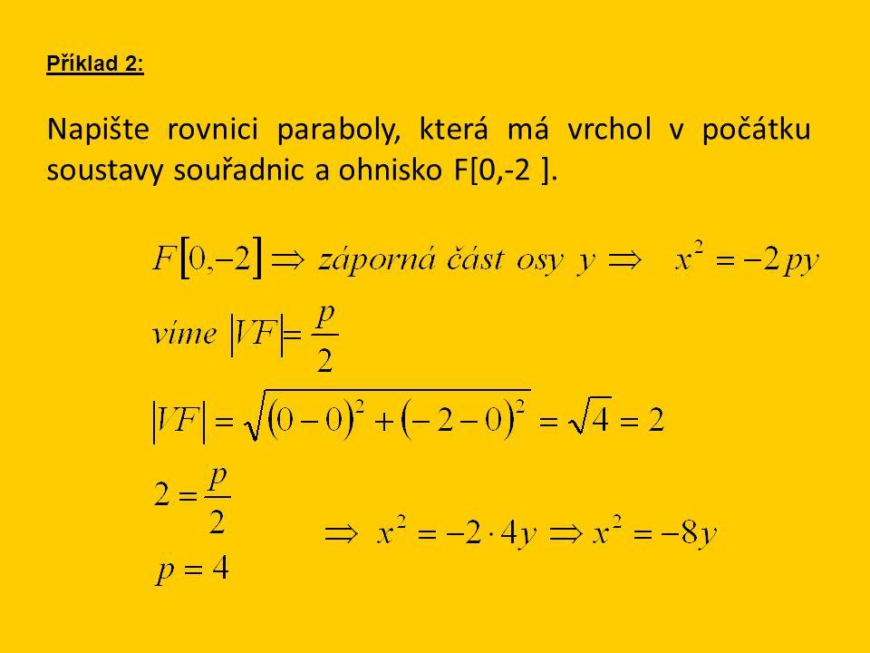 Příklad 2: Napište rovnici paraboly, která má vrchol v počátku soustavy souřadnic a ohnisko F[0,-2 ].