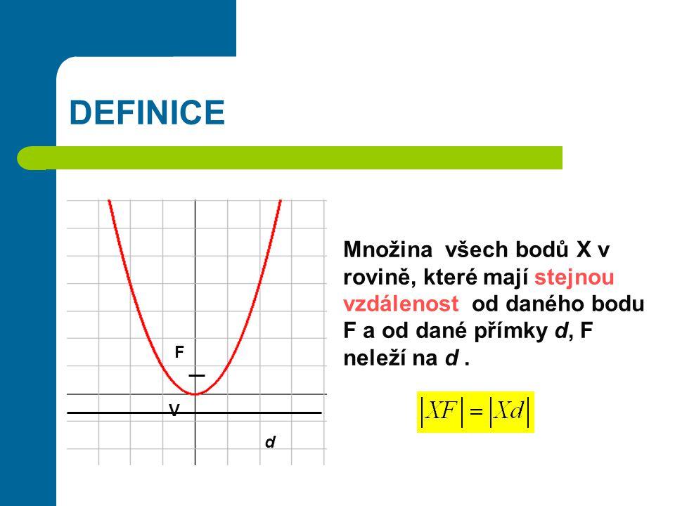 DEFINICE Množina všech bodů X v rovině, které mají stejnou vzdálenost od daného bodu F a od dané přímky d, F neleží na d.