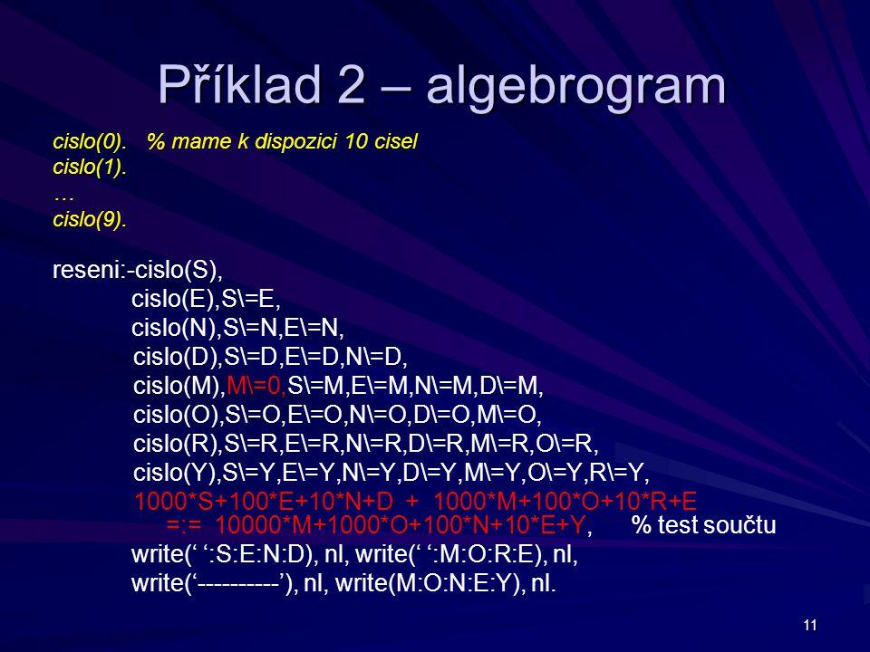 11 Příklad 2 – algebrogram cislo(0). % mame k dispozici 10 cisel cislo(1). … cislo(9). reseni:-cislo(S), cislo(E),S\=E, cislo(N),S\=N,E\=N, cislo(D),S