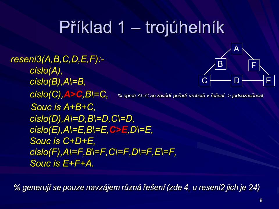 """9 Úlohy typu """"generuj a testuj Příklad 2 Algebrogram Cílem je dosadit za neznámá písmena číslice tak, aby naznačená matematická operace dávala korektní výsledek."""