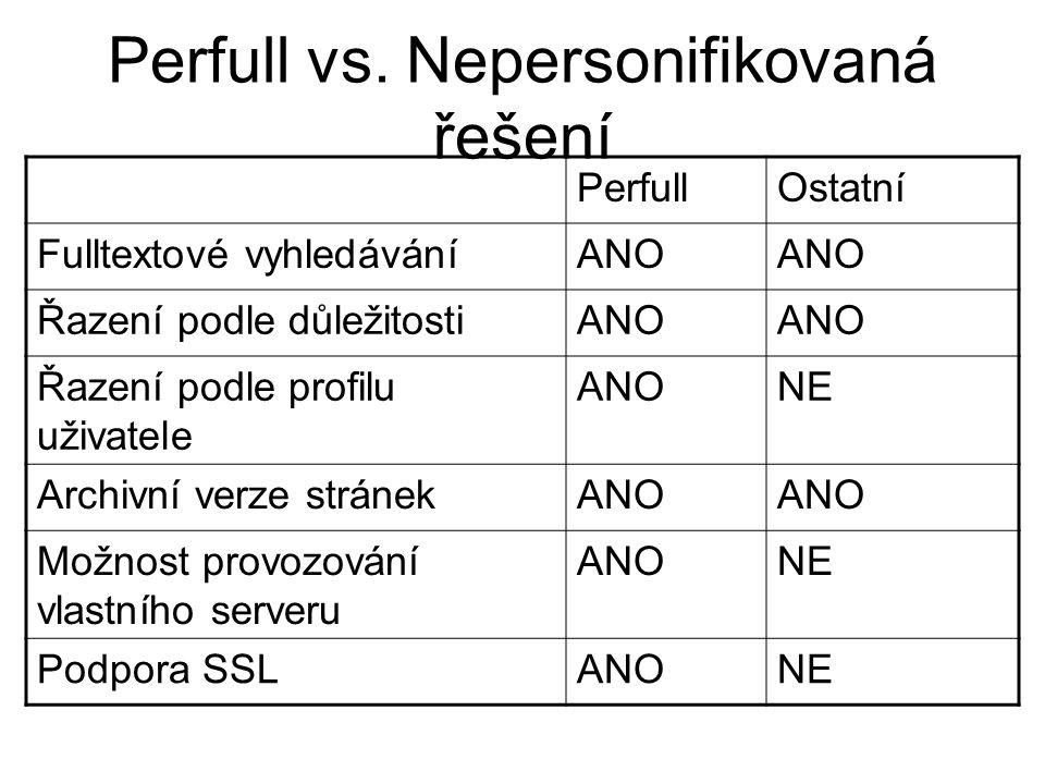Perfull vs.