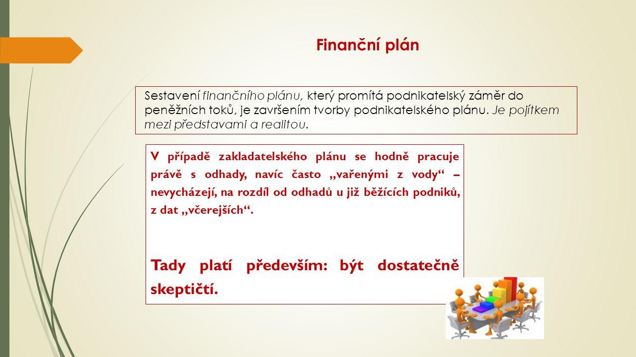 Finanční plán Sestavení finančního plánu, který promítá podnikatelský záměr do peněžních toků, je završením tvorby podnikatelského plánu. Je pojítkem