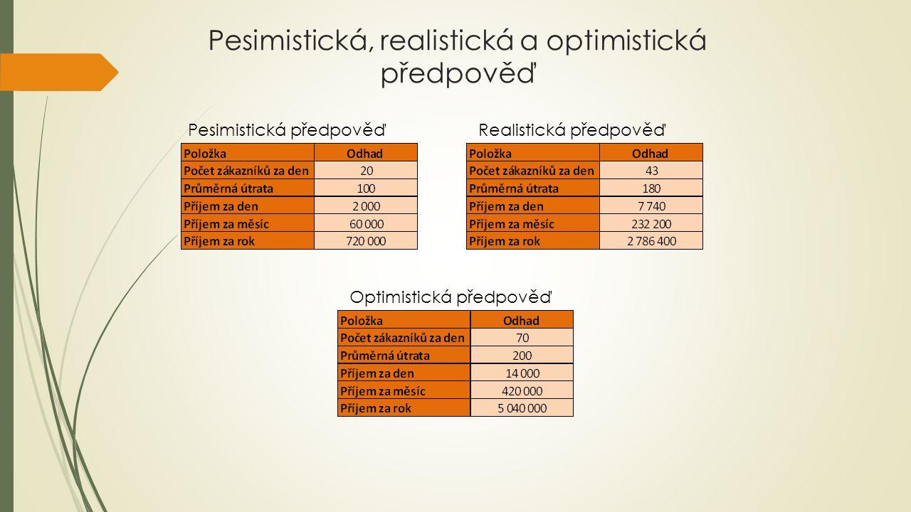 Pesimistická, realistická a optimistická předpověď Pesimistická předpověďRealistická předpověď Optimistická předpověď