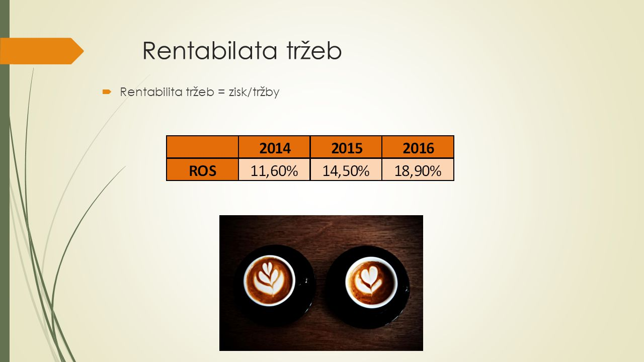 Rentabilata tržeb  Rentabilita tržeb = zisk/tržby