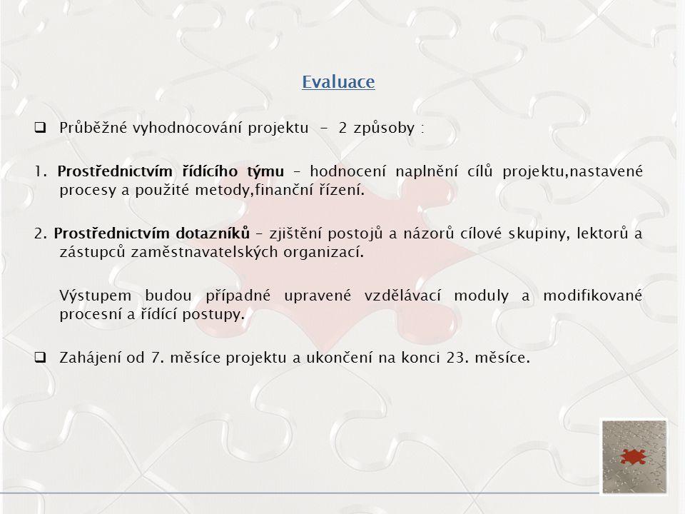 Evaluace  Průběžné vyhodnocování projektu - 2 způsoby : 1.