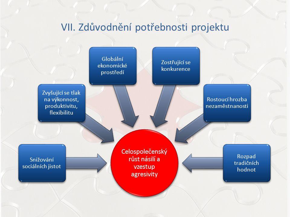 VII. Zdůvodnění potřebnosti projektu Celospolečenský růst násilí a vzestup agresivity Snižování sociálních jistot Zvyšující se tlak na výkonnost, prod