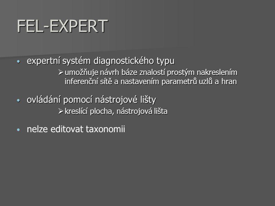 FEL-EXPERT expertní systém diagnostického typu expertní systém diagnostického typu  umožňuje návrh báze znalostí prostým nakreslením inferenční sítě a nastavením parametrů uzlů a hran ovládání pomocí nástrojové lišty ovládání pomocí nástrojové lišty  kreslící plocha, nástrojová lišta nelze editovat taxonomii