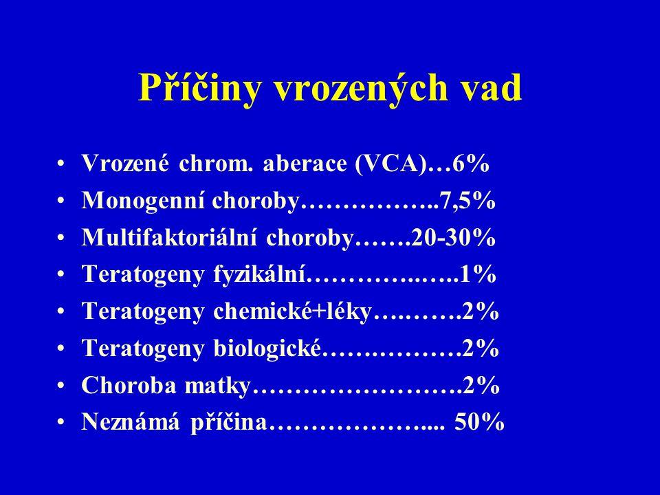 Příčiny vrozených vad Vrozené chrom. aberace (VCA)…6% Monogenní choroby……………..7,5% Multifaktoriální choroby…….20-30% Teratogeny fyzikální…………..…..1% T