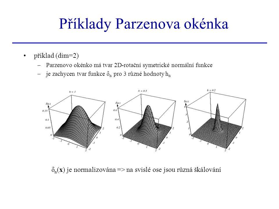 Příklady Parzenova okénka δ n (x) je normalizována => na svislé ose jsou různá škálování příklad (dim=2) –Parzenovo okénko má tvar 2D-rotační symetric