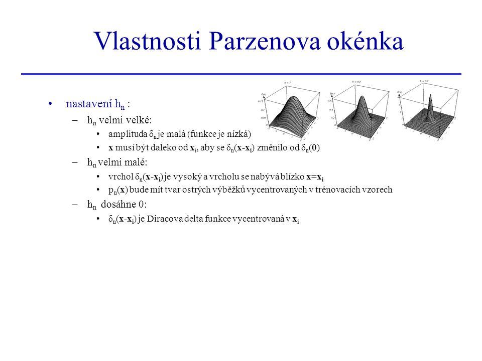 Vlastnosti Parzenova okénka nastavení h n : –h n velmi velké: amplituda δ n je malá (funkce je nízká) x musí být daleko od x i, aby se δ n (x-x i ) zm