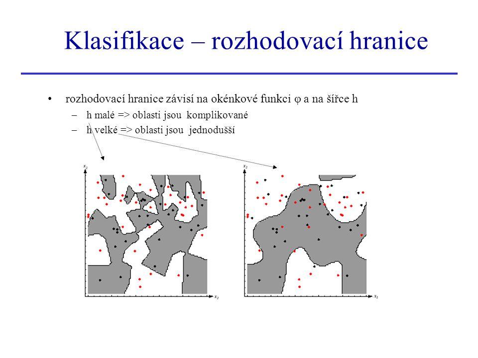 Klasifikace – rozhodovací hranice rozhodovací hranice závisí na okénkové funkci φ a na šířce h –h malé => oblasti jsou komplikované –h velké => oblast