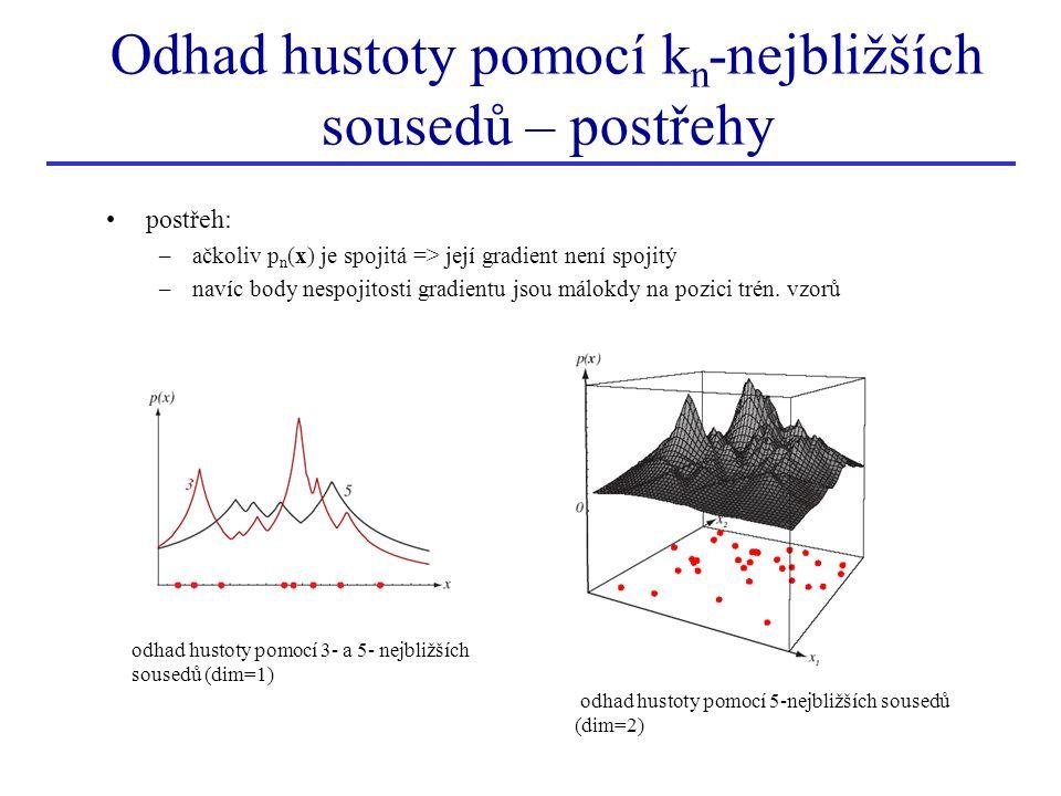 Odhad hustoty pomocí k n -nejbližších sousedů – postřehy postřeh: –ačkoliv p n (x) je spojitá => její gradient není spojitý –navíc body nespojitosti g