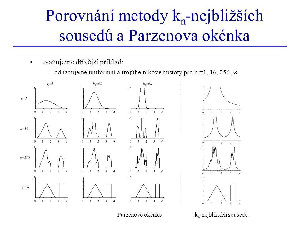 Porovnání metody k n -nejbližších sousedů a Parzenova okénka uvažujeme dřívější příklad: –odhadujeme uniformní a trojúhelníkové hustoty pro n =1, 16,