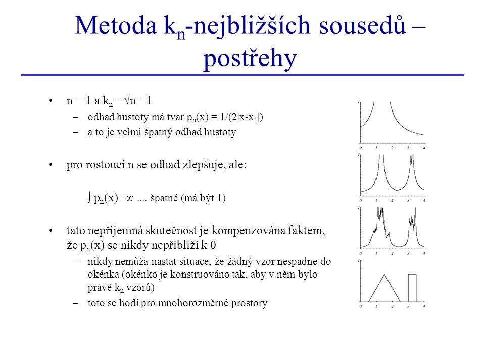 Metoda k n -nejbližších sousedů – postřehy n = 1 a k n = √n =1 –odhad hustoty má tvar p n (x) = 1/(2|x-x 1 |) –a to je velmi špatný odhad hustoty pro