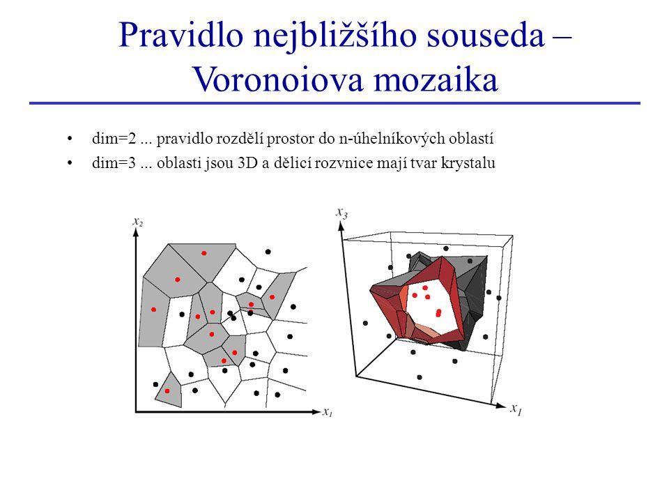 Pravidlo nejbližšího souseda – Voronoiova mozaika dim=2... pravidlo rozdělí prostor do n-úhelníkových oblastí dim=3... oblasti jsou 3D a dělicí rozvni