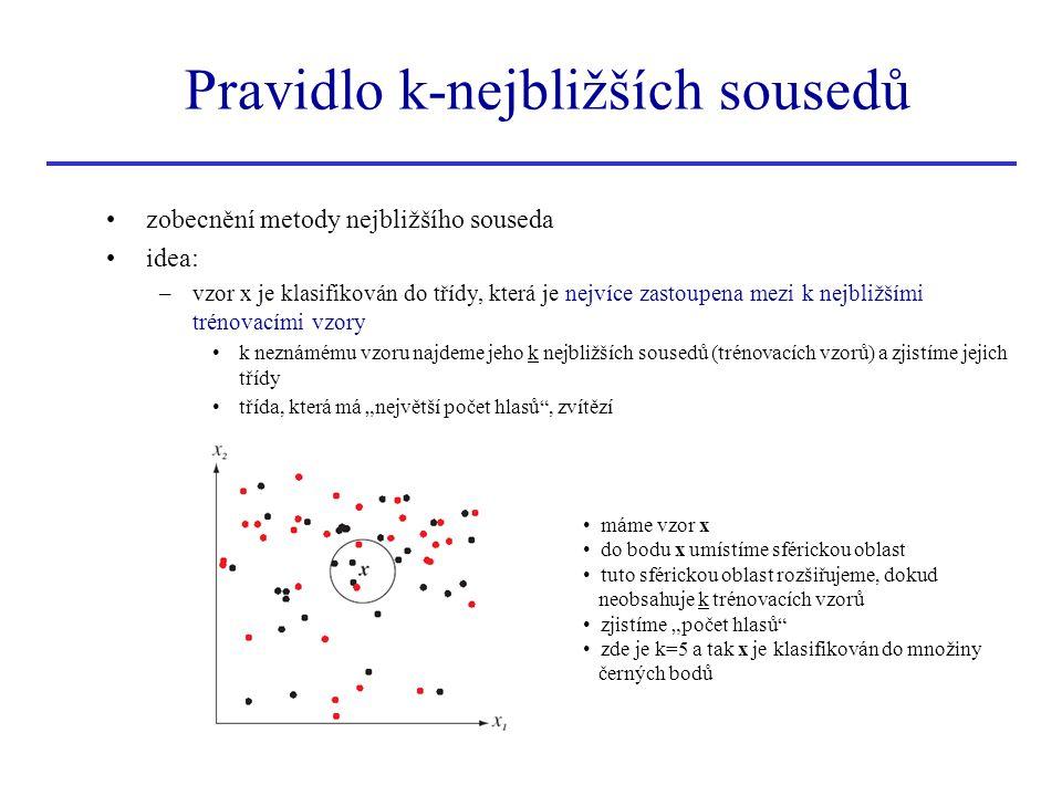 Pravidlo k-nejbližších sousedů zobecnění metody nejbližšího souseda idea: –vzor x je klasifikován do třídy, která je nejvíce zastoupena mezi k nejbliž