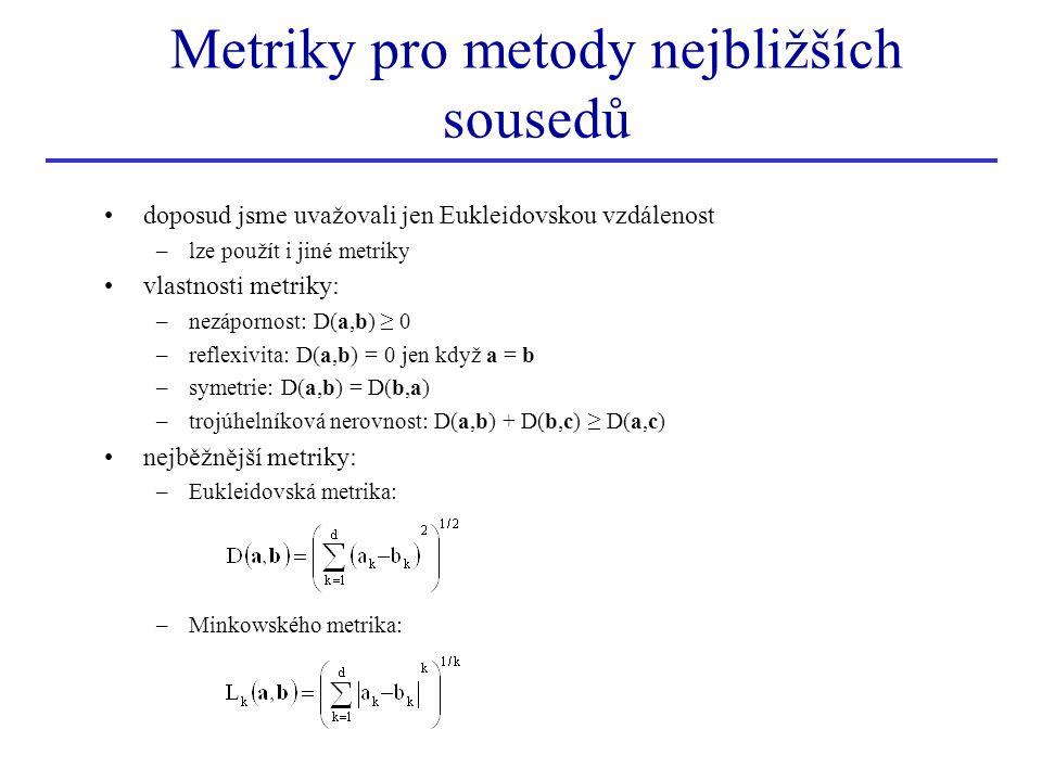 doposud jsme uvažovali jen Eukleidovskou vzdálenost –lze použít i jiné metriky vlastnosti metriky: –nezápornost: D(a,b) ≥ 0 –reflexivita: D(a,b) = 0 j