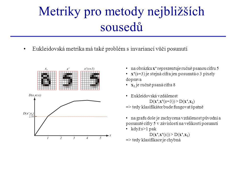 Eukleidovská metrika má také problém s invariancí vůči posunutí Metriky pro metody nejbližších sousedů na obrázku x' reprezentuje ručně psanou cifru 5