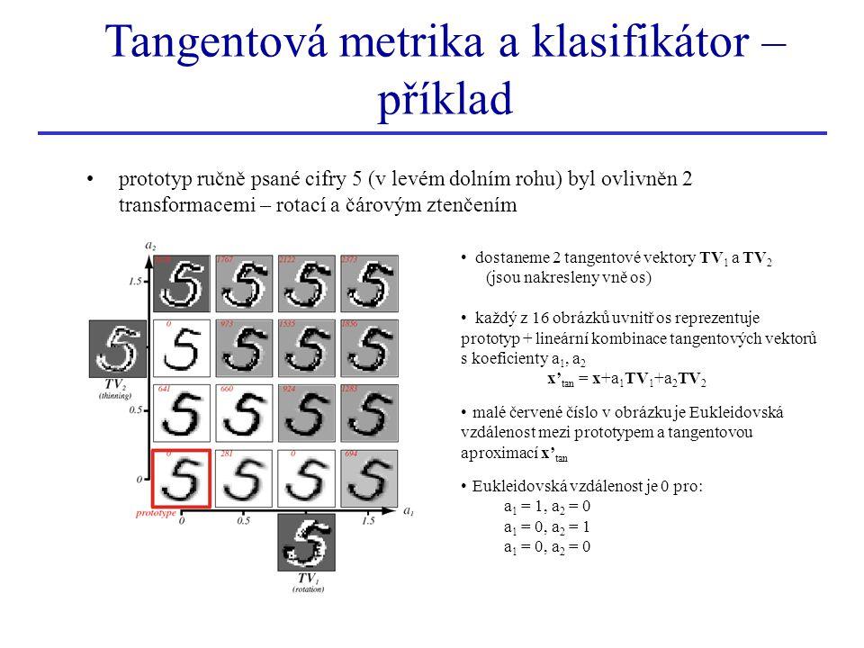 prototyp ručně psané cifry 5 (v levém dolním rohu) byl ovlivněn 2 transformacemi – rotací a čárovým ztenčením Tangentová metrika a klasifikátor – přík