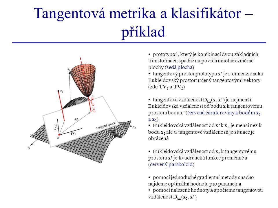 Tangentová metrika a klasifikátor – příklad prototyp x', který je kombinací dvou základních transformací, spadne na povrch mnoharozměrné plochy (šedá