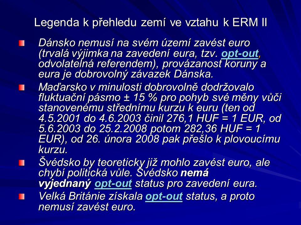 Legenda k přehledu zemí ve vztahu k ERM II Dánsko nemusí na svém území zavést euro (trvalá výjimka na zavedení eura, tzv.