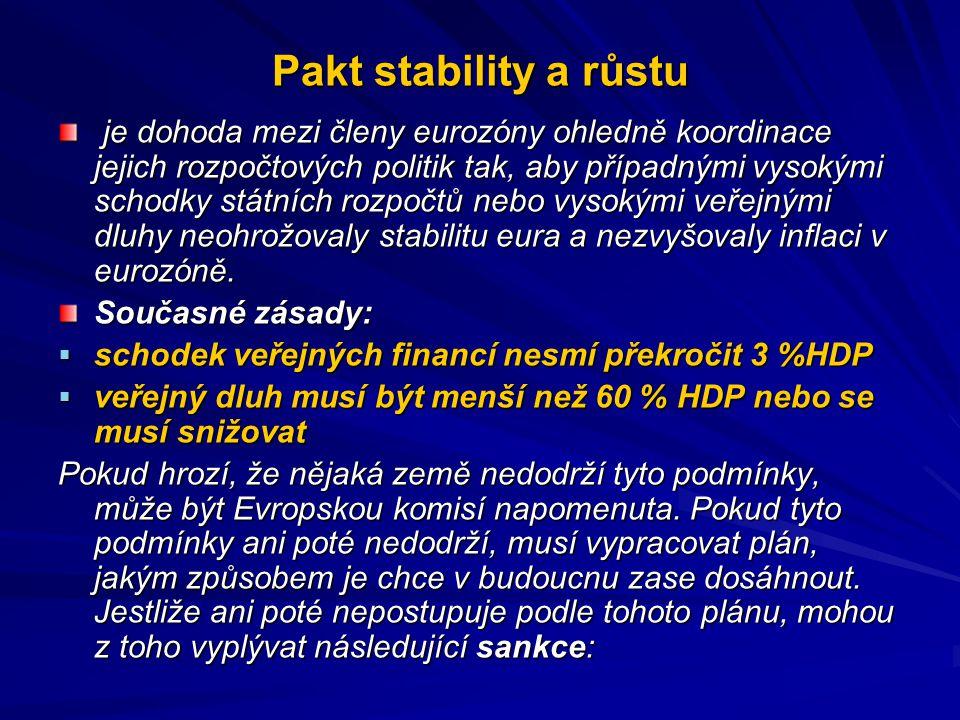 Pakt stability a růstu je dohoda mezi členy eurozóny ohledně koordinace jejich rozpočtových politik tak, aby případnými vysokými schodky státních rozpočtů nebo vysokými veřejnými dluhy neohrožovaly stabilitu eura a nezvyšovaly inflaci v eurozóně.