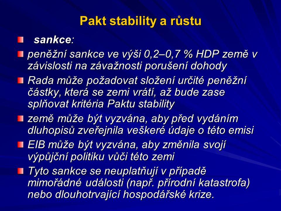 Pakt stability a růstu sankce: sankce: peněžní sankce ve výši 0,2–0,7 % HDP země v závislosti na závažnosti porušení dohody Rada může požadovat složení určité peněžní částky, která se zemi vrátí, až bude zase splňovat kritéria Paktu stability země může být vyzvána, aby před vydáním dluhopisů zveřejnila veškeré údaje o této emisi EIB může být vyzvána, aby změnila svojí výpůjční politiku vůči této zemi Tyto sankce se neuplatňují v případě mimořádné události (např.