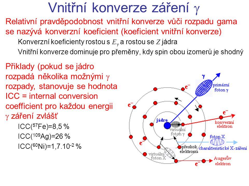 Vnitřní konverze záření  Relativní pravděpodobnost vnitřní konverze vůči rozpadu gama se nazývá konverzní koeficient (koeficient vnitřní konverze) Konverzní koeficienty rostou s E  a rostou se Z jádra Vnitřní konverze dominuje pro přeměny, kdy spin obou izomerů je shodný Přiklady (pokud se jádro rozpadá několika možnými  rozpady, stanovuje se hodnota ICC = internal conversion coefficient pro každou energii  záření zvlášť ICC( 57 Fe)=8,5 % ICC( 109 Ag)=26 % ICC( 60 Ni)=1,7.10 -2 %