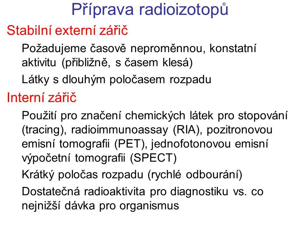 Příprava radioizotopů Stabilní externí zářič Požadujeme časově neproměnnou, konstatní aktivitu (přibližně, s časem klesá) Látky s dlouhým poločasem rozpadu Interní zářič Použití pro značení chemických látek pro stopování (tracing), radioimmunoassay (RIA), pozitronovou emisní tomografii (PET), jednofotonovou emisní výpočetní tomografii (SPECT) Krátký poločas rozpadu (rychlé odbourání) Dostatečná radioaktivita pro diagnostiku vs.