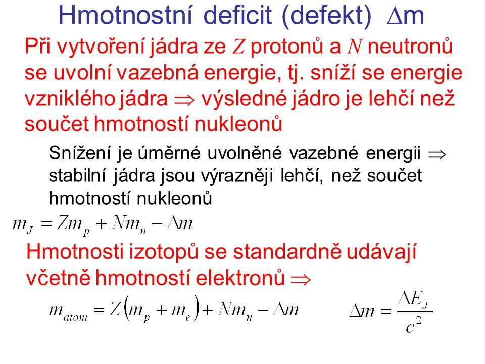Hmotnostní deficit (defekt)  m Při vytvoření jádra ze Z protonů a N neutronů se uvolní vazebná energie, tj.