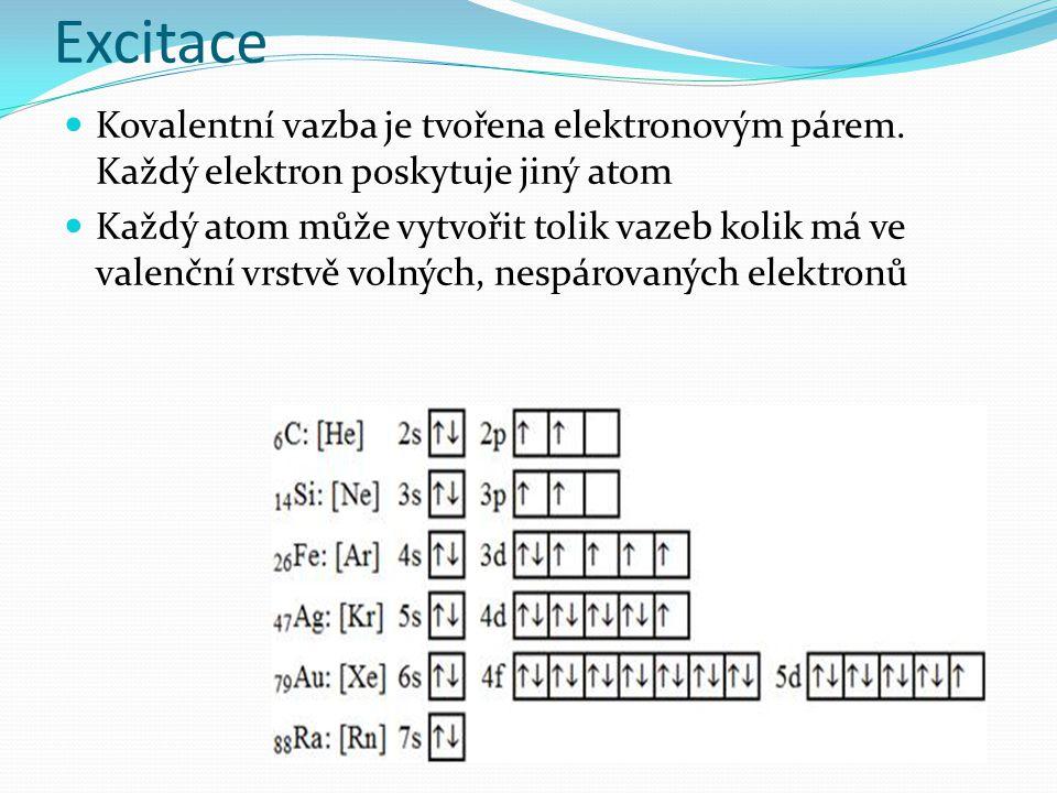 Excitace Kovalentní vazba je tvořena elektronovým párem. Každý elektron poskytuje jiný atom Každý atom může vytvořit tolik vazeb kolik má ve valenční