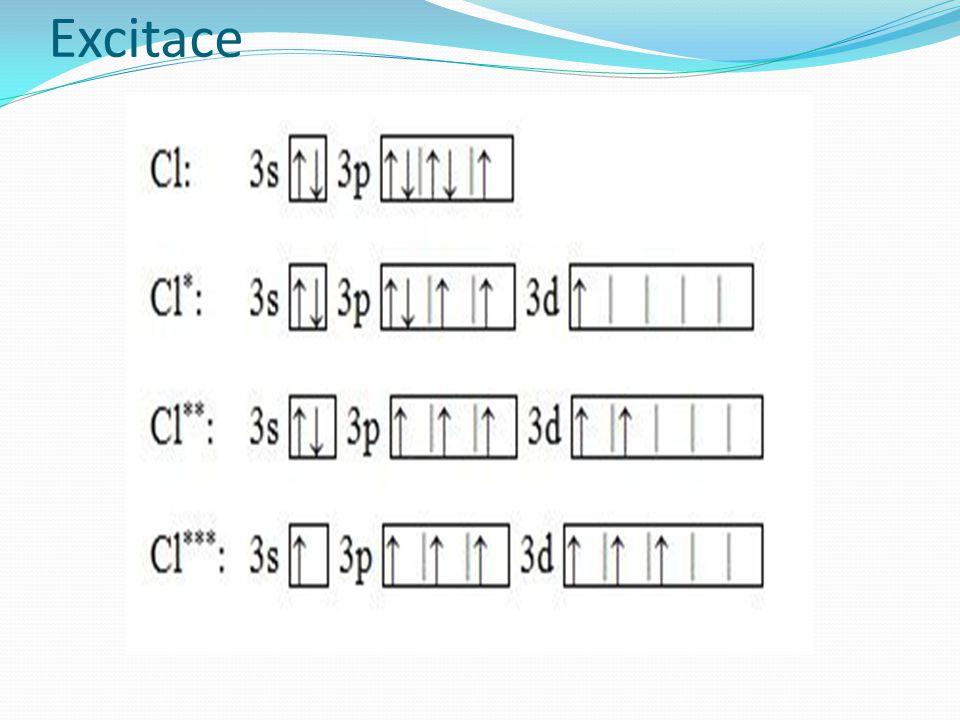 http://www.nasprtej.cz/gymnazium-j-k-tyla/uhlik http://fyzika.jreichl.com/main.article/print/1621- zaplnovani-orbitalu-elektrony http://fyzika.jreichl.com/main.article/print/1621- zaplnovani-orbitalu-elektrony http://www.poradte.cz/skola/6627-elektronova- konfigurace-excitovany-stav.html http://www.poradte.cz/skola/6627-elektronova- konfigurace-excitovany-stav.html KOTLÍK, Bohumír a Květoslava RŮŽIČKOVÁ.