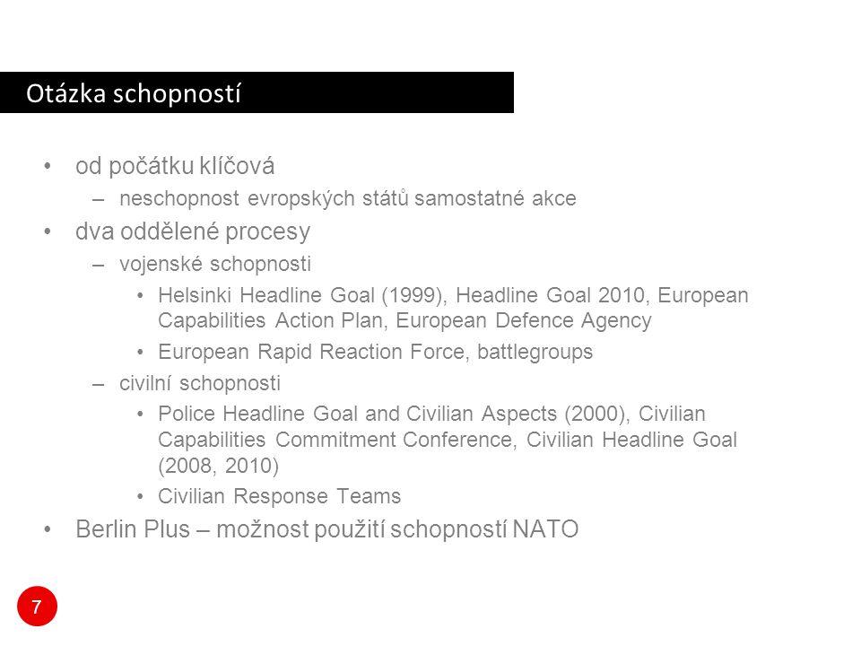 7 Otázka schopností od počátku klíčová –neschopnost evropských států samostatné akce dva oddělené procesy –vojenské schopnosti Helsinki Headline Goal