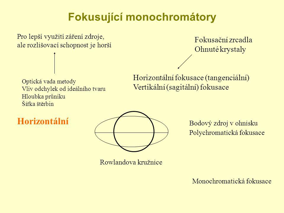 Fokusující monochromátory Pro lepší využití záření zdroje, ale rozlišovací schopnost je horší Fokusační zrcadla Ohnuté krystaly Optická vada metody Vliv odchylek od ideálního tvaru Hloubka průniku Šířka štěrbin Horizontální fokusace (tangenciální) Vertikální (sagitální) fokusace Horizontální Bodový zdroj v ohnisku Polychromatická fokusace Rowlandova kružnice Monochromatická fokusace