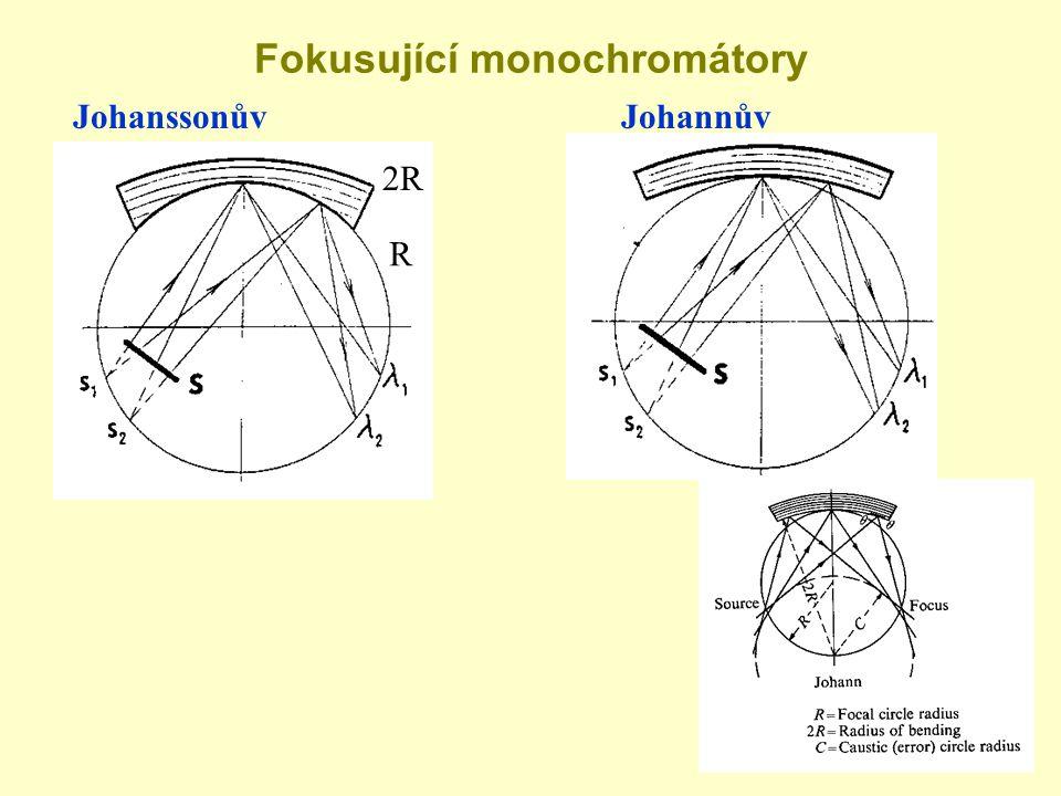 Fokusující monochromátory JohanssonůvJohannův R 2R