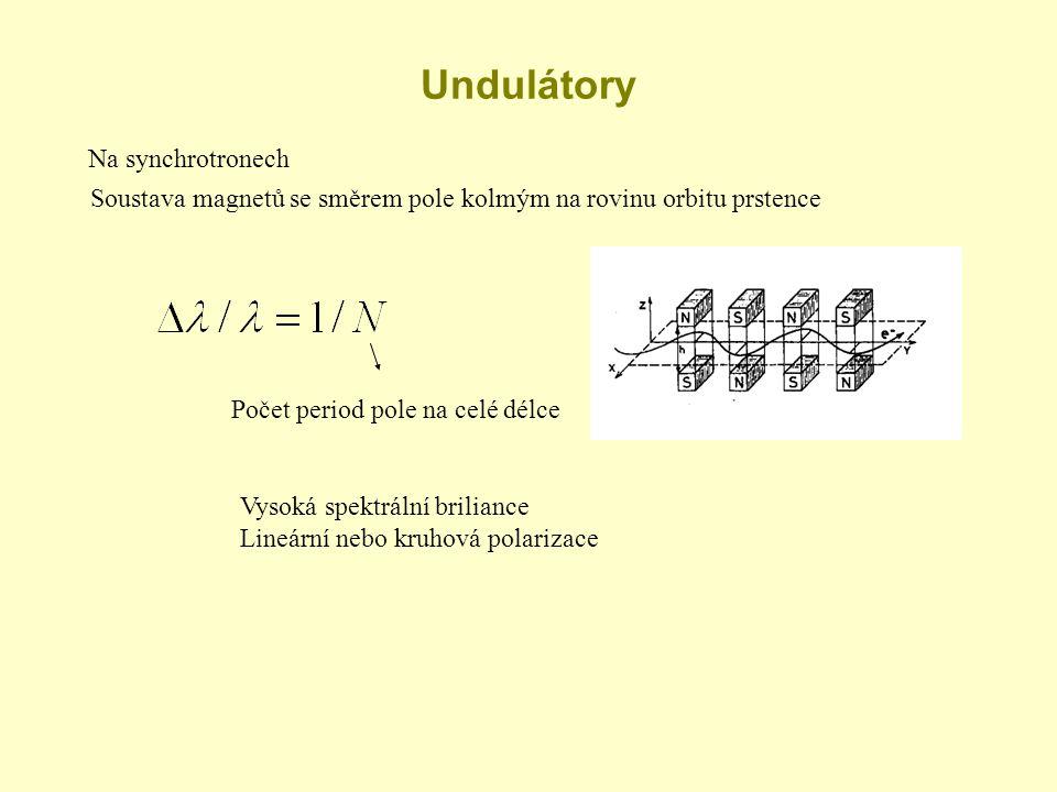 Disperzní prvky Krystaly, mřížky, multivrstvy 2d sin  B = n n Polarizační faktor 1 - , cos 2  -  Asymetrická difrakce S 0 w 0 = S h w h Pro 1.