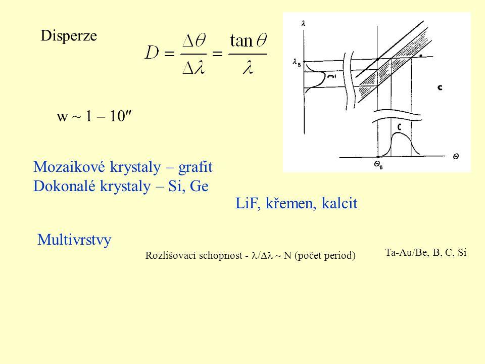 Disperze w ~ 1 – 10  Mozaikové krystaly – grafit Dokonalé krystaly – Si, Ge LiF, křemen, kalcit Multivrstvy Rozlišovací schopnost - /  ~ N (počet period) Ta-Au/Be, B, C, Si