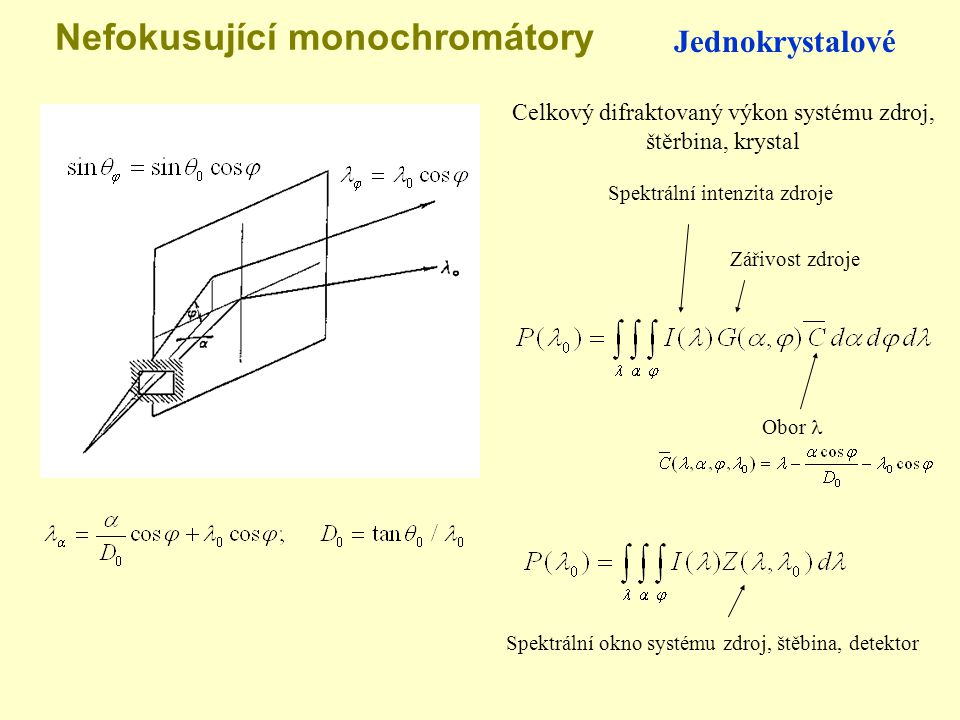 Nefokusující monochromátory Jednokrystalové Spektrální intenzita zdroje Zářivost zdroje Obor Celkový difraktovaný výkon systému zdroj, štěrbina, krystal Spektrální okno systému zdroj, štěbina, detektor