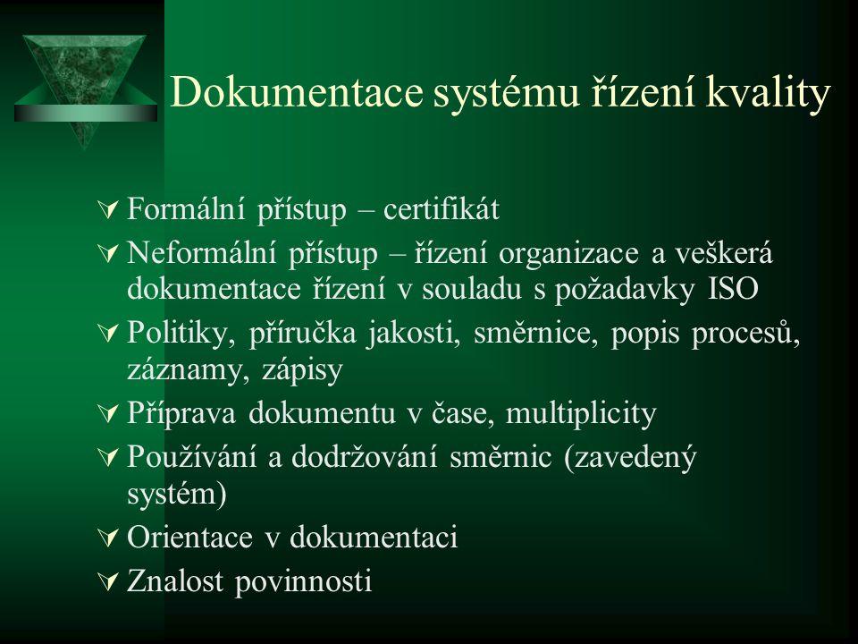 Dokumentace systému řízení kvality  Formální přístup – certifikát  Neformální přístup – řízení organizace a veškerá dokumentace řízení v souladu s požadavky ISO  Politiky, příručka jakosti, směrnice, popis procesů, záznamy, zápisy  Příprava dokumentu v čase, multiplicity  Používání a dodržování směrnic (zavedený systém)  Orientace v dokumentaci  Znalost povinnosti