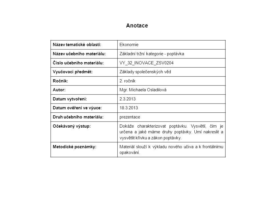 Anotace Název tematické oblasti: Ekonomie Název učebního materiálu: Základní tržní kategorie - poptávka Číslo učebního materiálu: VY_32_INOVACE_ZSV0204 Vyučovací předmět: Základy společenských věd Ročník: 2.