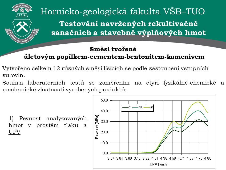 Hornicko-geologická fakulta VŠB–TUO Směsi tvořené úletovým popílkem-cementem-bentonitem-kamenivem Vytvořeno celkem 12 různých směsí lišících se podle zastoupení vstupních surovin.