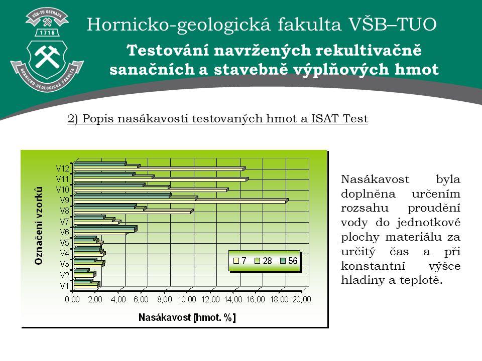 Hornicko-geologická fakulta VŠB–TUO 2) Popis nasákavosti testovaných hmot a ISAT Test Nasákavost byla doplněna určením rozsahu proudění vody do jednotkové plochy materiálu za určitý čas a při konstantní výšce hladiny a teplotě.