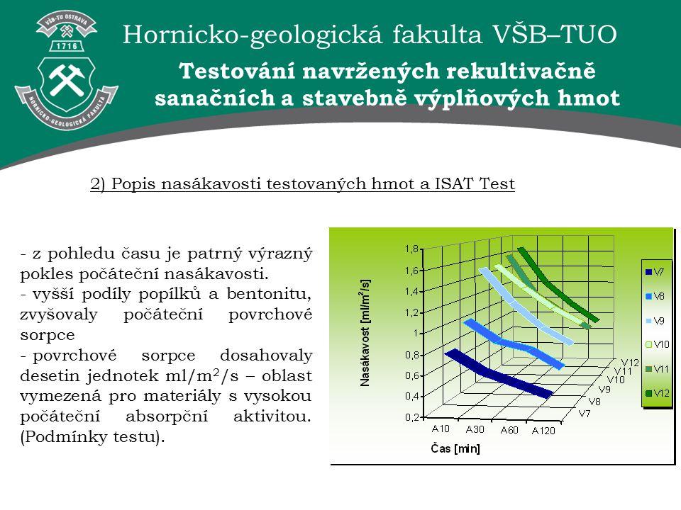 Hornicko-geologická fakulta VŠB–TUO 2) Popis nasákavosti testovaných hmot a ISAT Test - z pohledu času je patrný výrazný pokles počáteční nasákavosti.