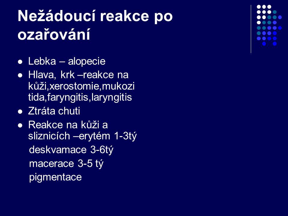 Pokr. Hrudník- radiační pneumonitida Břicho- nevolnost,zvracení Pánev – cystitis,enteritis, průjmy
