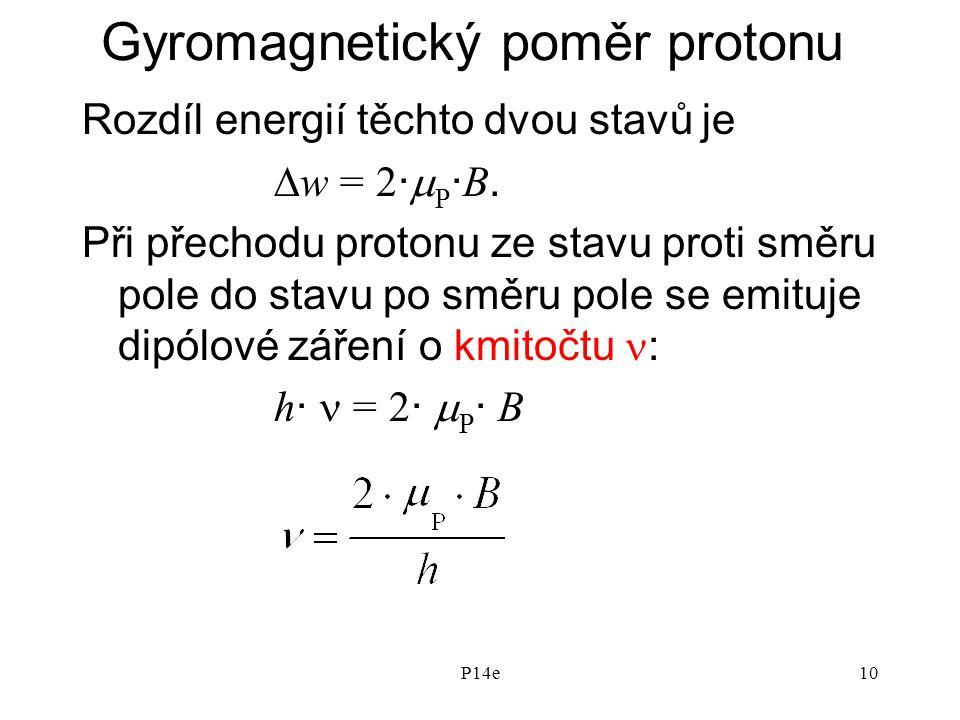 P14e10 Gyromagnetický poměr protonu Rozdíl energií těchto dvou stavů je  w = 2 ·  P · B.